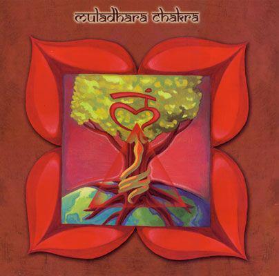 muladhara